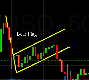 How to trade crypto when theres up and down